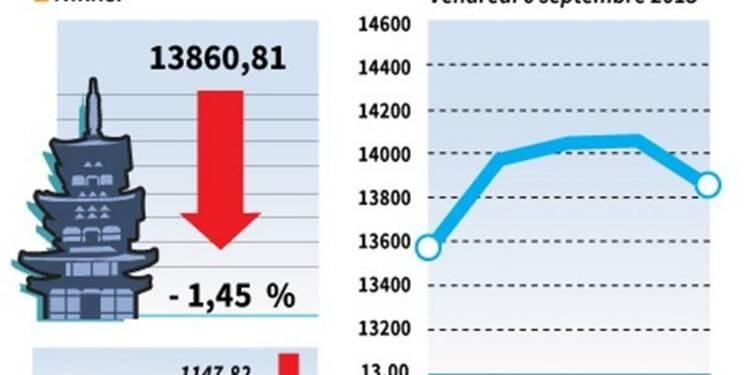 La Bourse de Tokyo finit en baisse de 1,45%