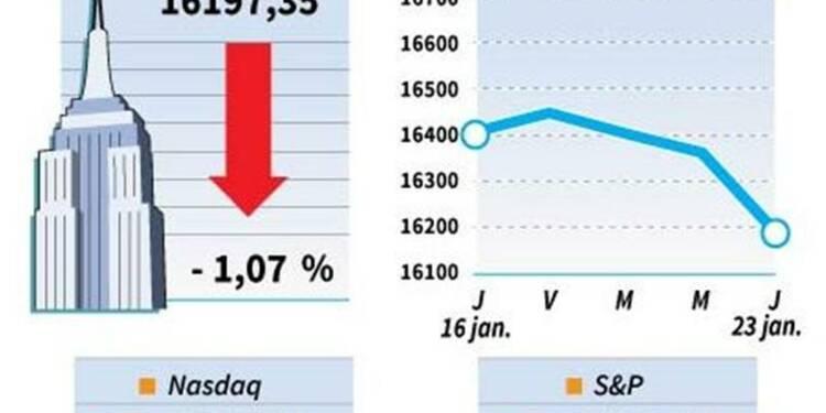 Le Dow Jones perd 1,06%, le Nasdaq cède 0,57%
