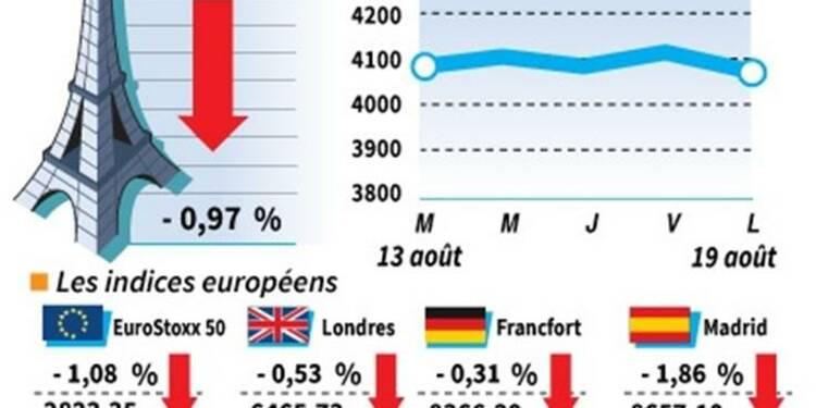 Les Bourses européennes clôturent en nette baisse