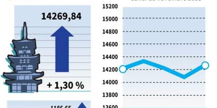 La Bourse de Tokyo finit en hausse de 1,30%