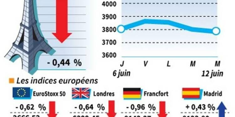 Les Bourses européennes ont terminé en repli