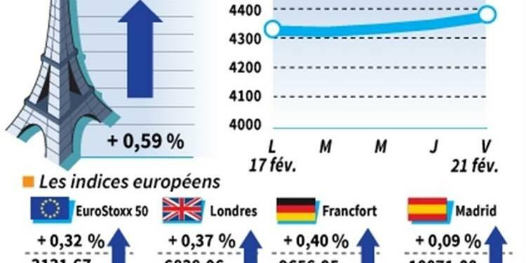 Hausse des marchés européens, Paris gagne 0,94% sur la semaine