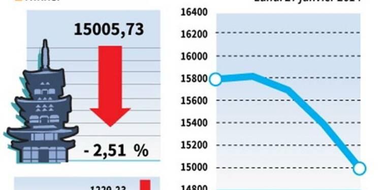 La Bourse de Tokyo finit en forte baisse de 2,51%