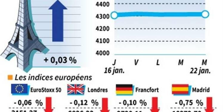 Les Bourses européennes terminent sans grande tendance
