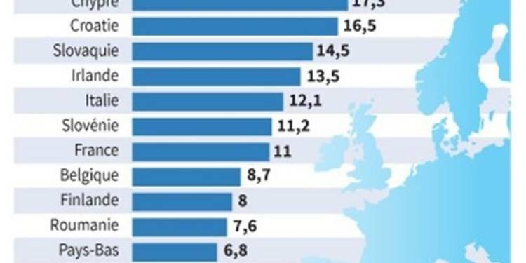 Première baisse en deux ans du nombre de chômeurs dans la zone euro