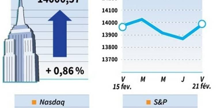 Le Dow Jones gagne 0,86% à la clôture, le Nasdaq prend 0,97%