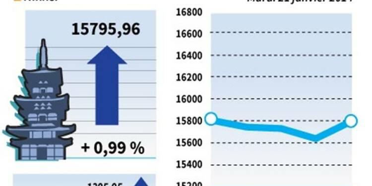 La Bourse de Tokyo finit en hausse de 0,99%