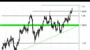 L'Euro Dollar inscrit de nouveaux records annuels