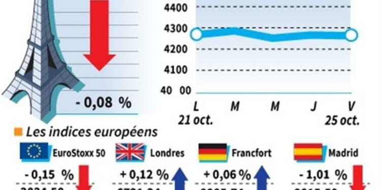 Les Bourses européennes clôturent sans grande tendance