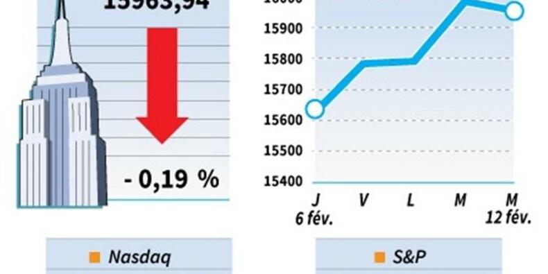 Wall Street marque une pause après quatre séances de hausse
