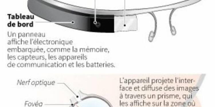 Des Google Glass disponibles la semaine prochaine aux Etats-Unis