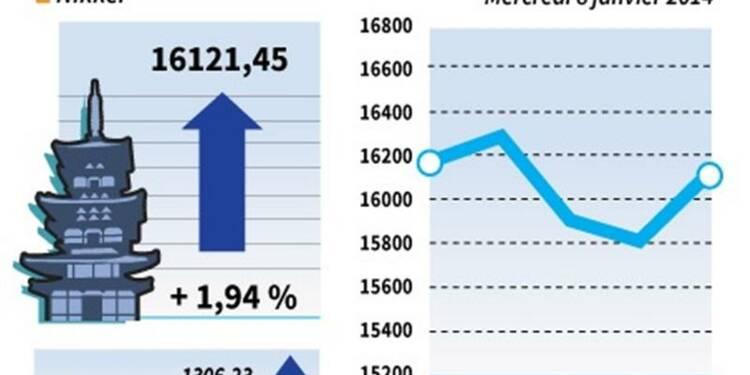 La Bourse de Tokyo finit en vive hausse