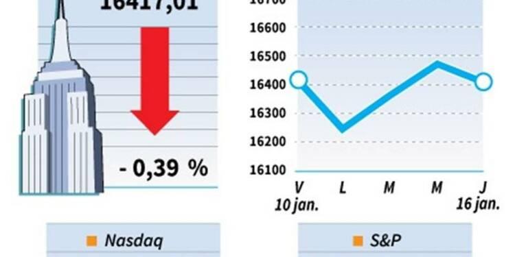 Le Dow Jones perd 0,39%, le Nasdaq prend 0,09%