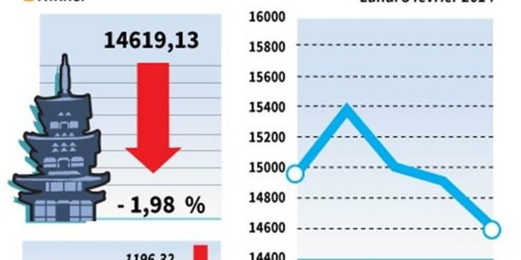 La Bourse de Tokyo finit en baisse de 1,98%