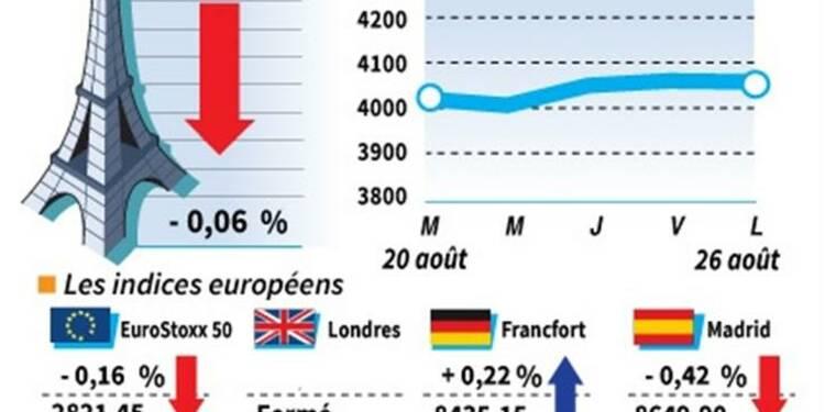 Les Bourses européennes terminent sur une note irrégulière