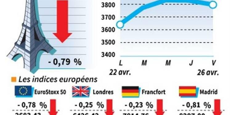 Les Bourses européennes terminent en baisse