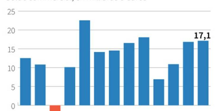 L'excédent commercial de la zone euro en hausse en novembre