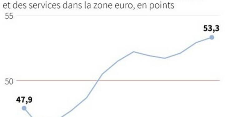 Bonne tenue du secteur privé en zone euro, sauf en France