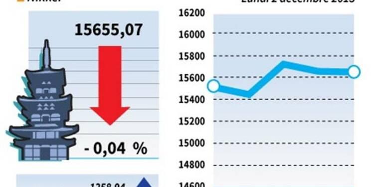 La Bourse de Tokyo finit presque inchangée