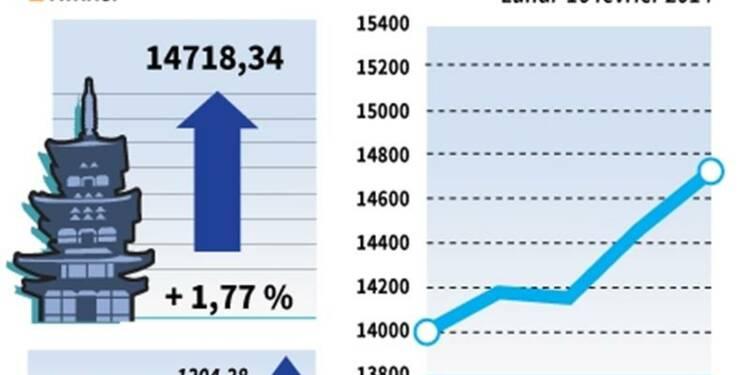 La Bourse de Tokyo finit en hausse de 1,77%