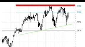 L'EuroStoxx 50 haussier à moyen terme, neutre à court terme