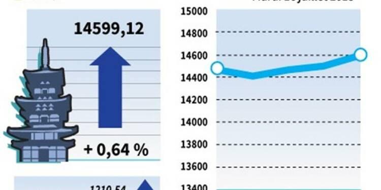 La Bourse de Tokyo finit en hausse de 0,64%