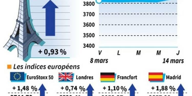 Les Bourses européennes terminent en nette progression