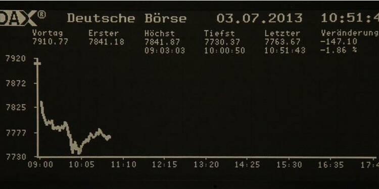 Les Bourses européennes en net recul à la mi-séance