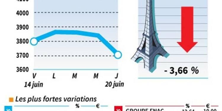 Les valeurs du jour à la clôture de la Bourse de Paris
