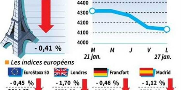 Les Bourses européennes terminent en baisse, le CAC perd 0,41%