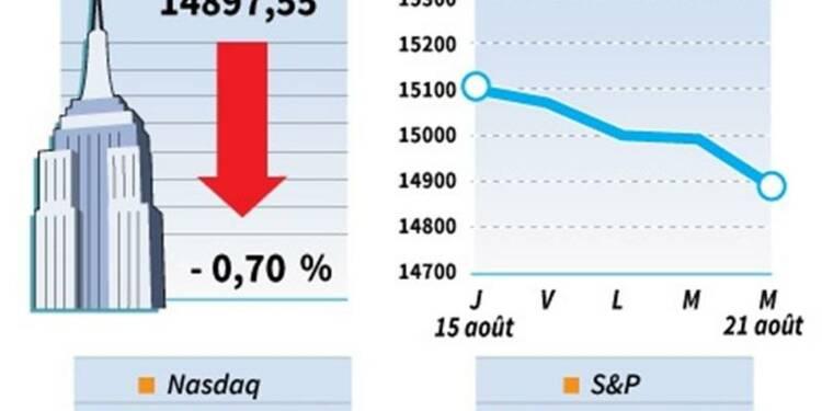 """Les """"minutes"""" de la Fed n'ont pas convaincu Wall Street"""