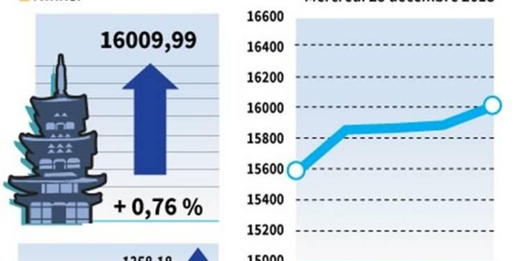 La Bourse de Tokyo finit en hausse de 0,76%