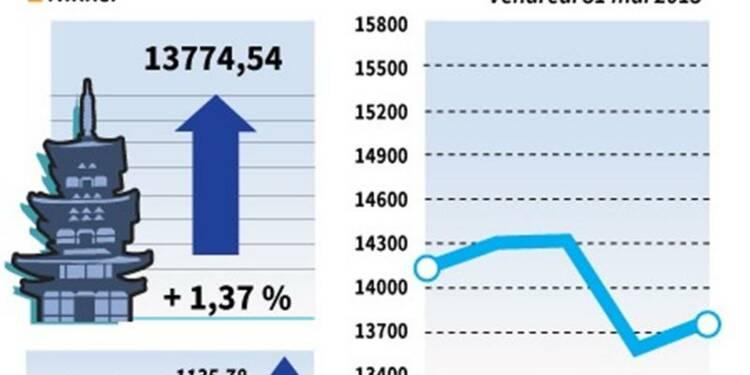 La Bourse de Tokyo finit en hausse de 1,37%