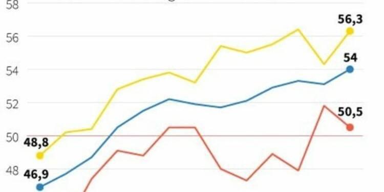 Hausse plus marquée que prévu de l'activité privée en Allemagne