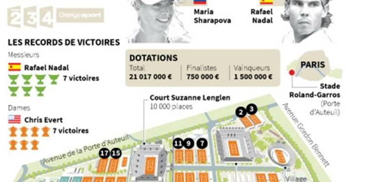 Roland-Garros: Nadal-Djokovic, rendez-vous à ne pas manquer