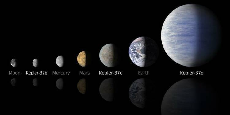 Une mini-exoplanète repérée à 210 années-lumière de la Terre