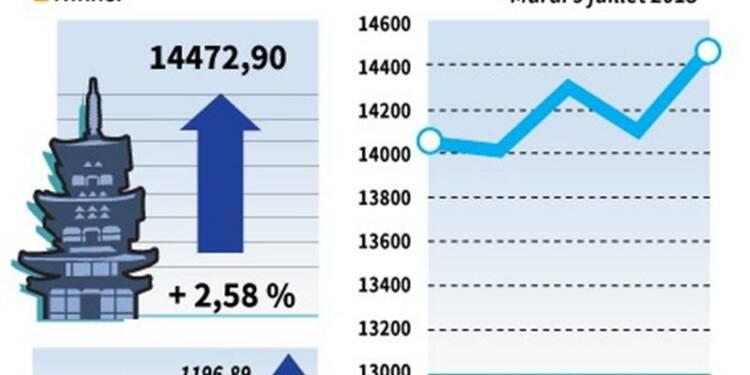 La Bourse de Tokyo finit en hausse de 2,58%