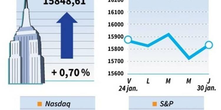 Le Dow Jones gagne 0,70%, le Nasdaq prend 1,77%