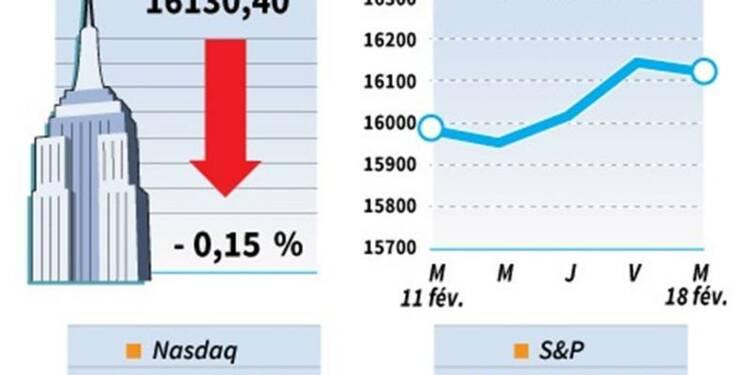 Le Dow Jones perd 0,15%, le Nasdaq prend 0,68%