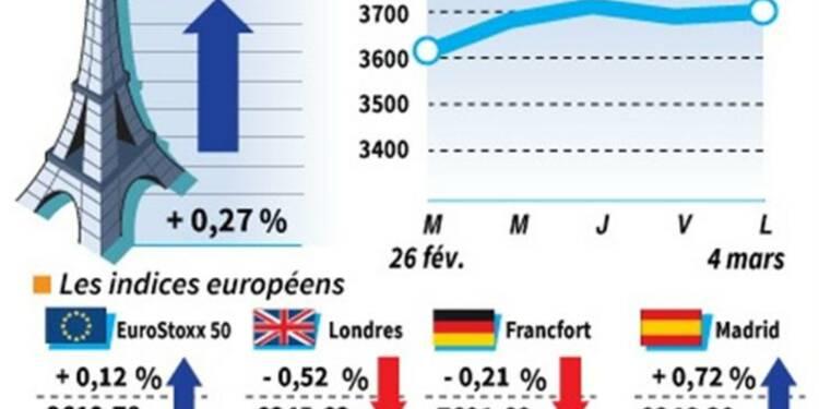 Les Bourses européennes terminent globalement en baisse