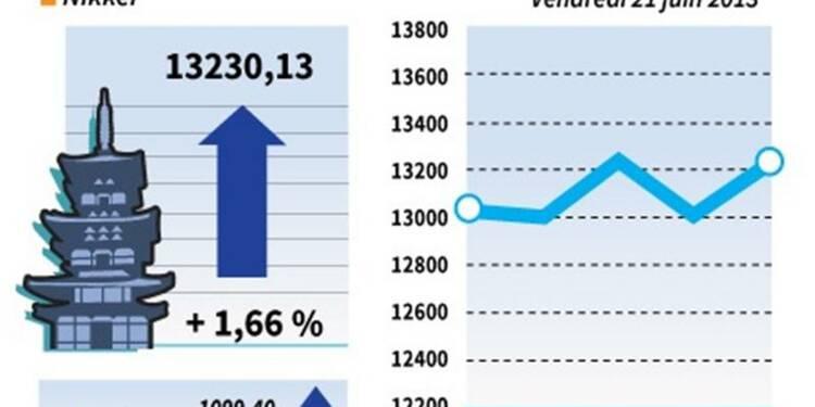 La Bourse de Tokyo finit en hausse de 1,66%
