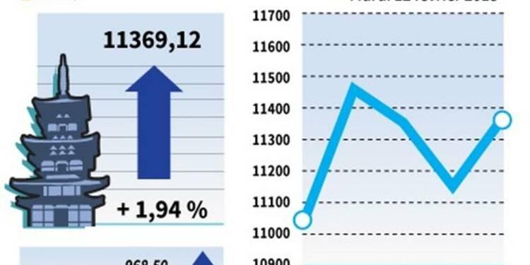 La Bourse de Tokyo finit en hausse de 1,94%