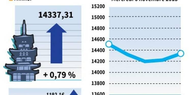 La Bourse de Tokyo finit en hausse de 0,79%