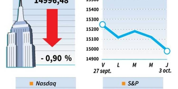 L'impasse budgétaire à Washington plombe Wall Street