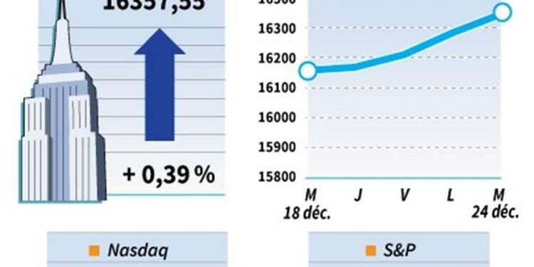 Wall Street finit en légère hausse avec une séance écourtée