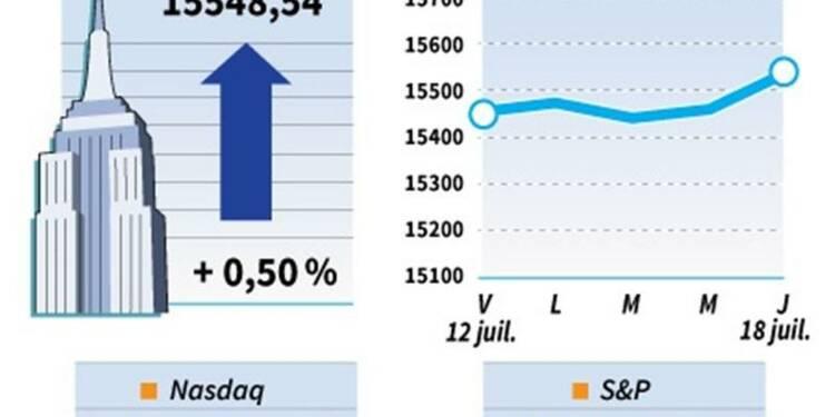 Le Dow Jones gagne 0,51%, le Nasdaq stable