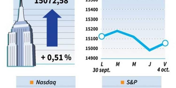 "Wall Street finit en hausse malgré le ""shutdown"""