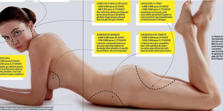 Chirurgie esthétique : menace sur le made in France