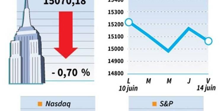 Wall Street a fini en baisse, l'oeil tourné vers la Fed