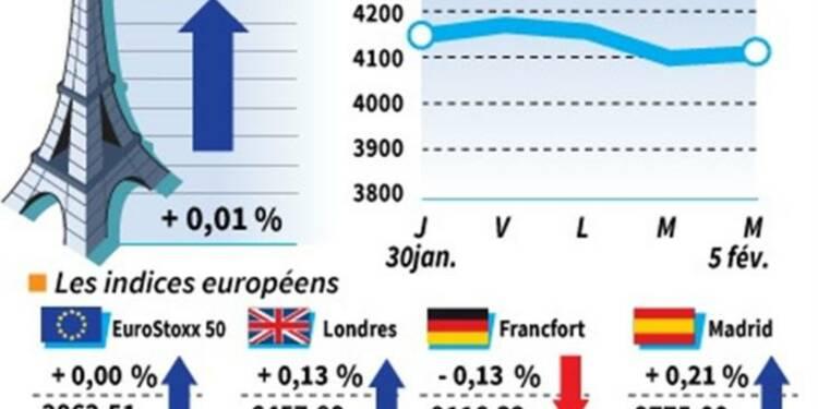 Les Bourses européennes terminent sur une note stable